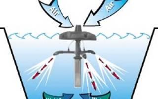 Самодельный аэратор для обезжелезивания воды