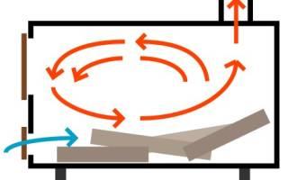 Как установить печку буржуйку в дачном доме